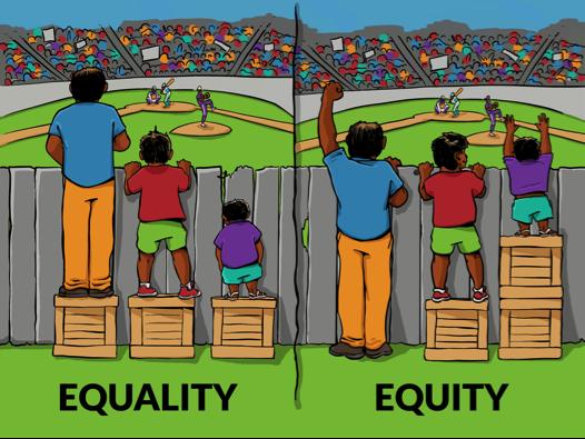 EquityVsEquality
